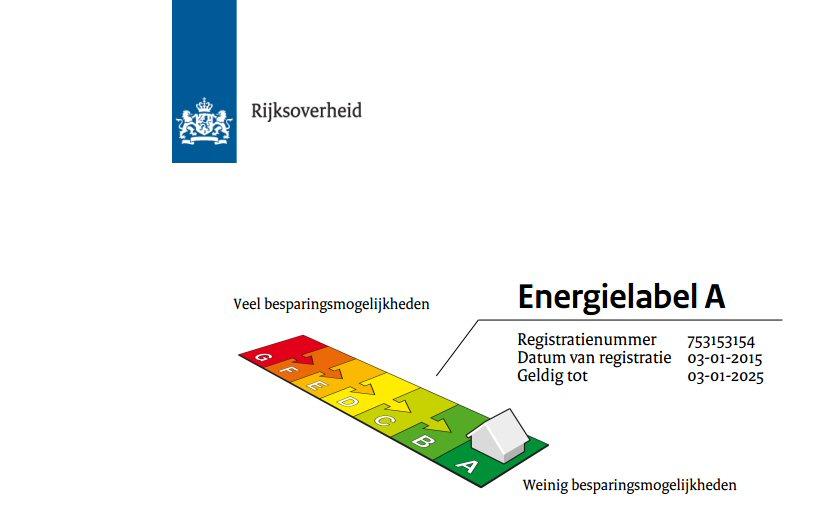 Logo EnergieLabel 2